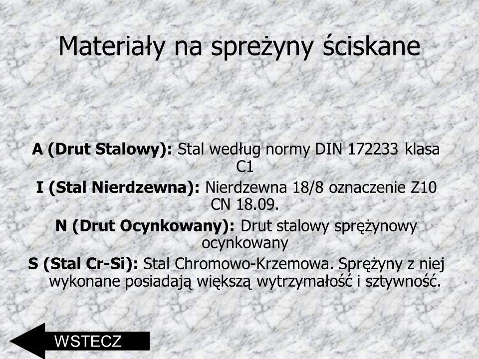 Materiały na spreżyny ściskane A (Drut Stalowy): Stal według normy DIN 172233 klasa C1 I (Stal Nierdzewna): Nierdzewna 18/8 oznaczenie Z10 CN 18.09. N