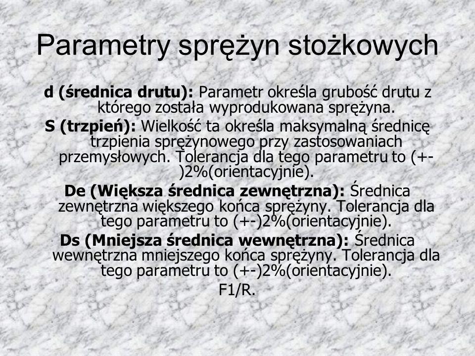 Parametry sprężyn stożkowych d (średnica drutu): Parametr określa grubość drutu z którego została wyprodukowana sprężyna. S (trzpień): Wielkość ta okr