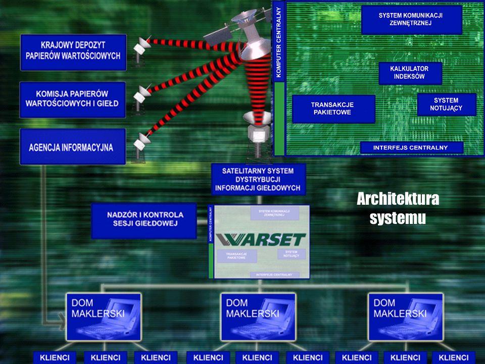 10 Architektura systemu