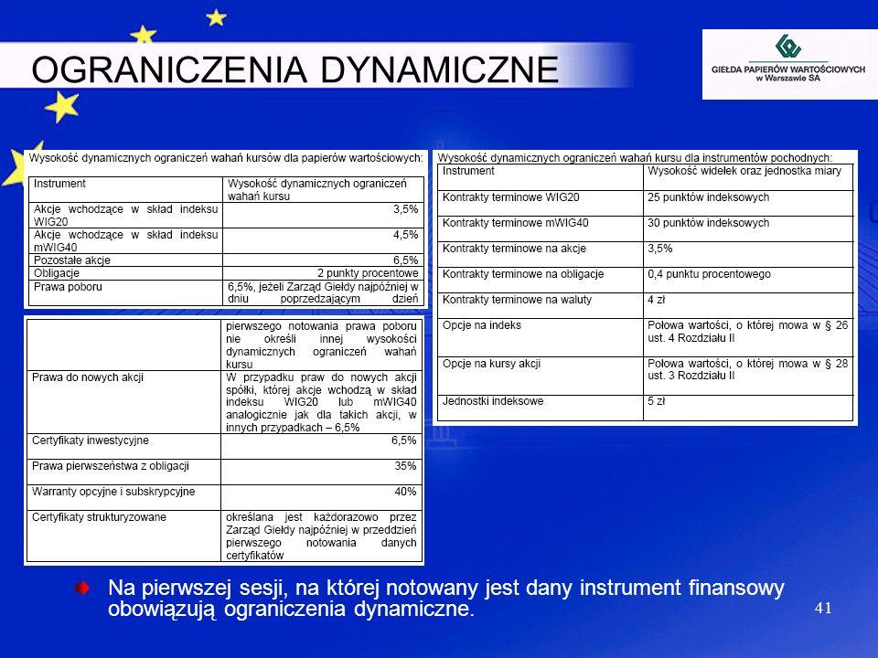 41 OGRANICZENIA DYNAMICZNE Na pierwszej sesji, na której notowany jest dany instrument finansowy obowiązują ograniczenia dynamiczne.