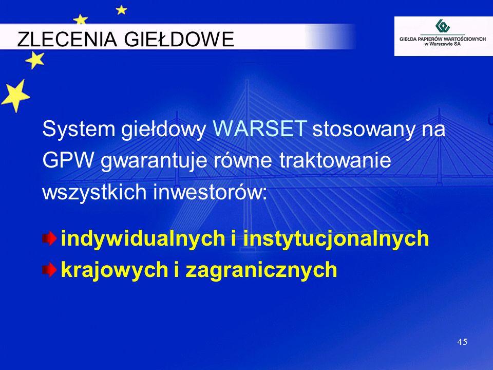 45 ZLECENIA GIEŁDOWE System giełdowy WARSET stosowany na GPW gwarantuje równe traktowanie wszystkich inwestorów: indywidualnych i instytucjonalnych kr