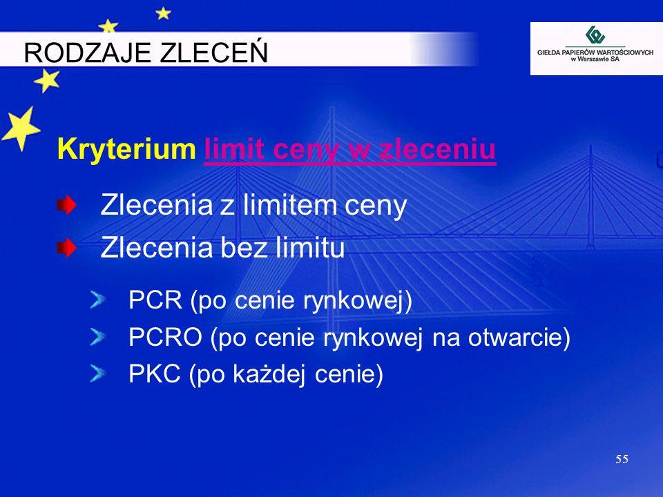 55 RODZAJE ZLECEŃ Kryterium limit ceny w zleceniu Zlecenia z limitem ceny Zlecenia bez limitu PCR (po cenie rynkowej) PCRO (po cenie rynkowej na otwar