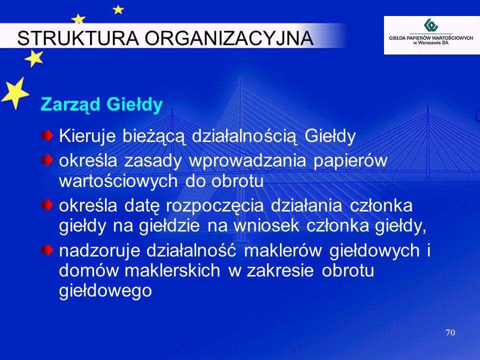 70 Zarząd Giełdy Kieruje bieżącą działalnością Giełdy określa zasady wprowadzania papierów wartościowych do obrotu określa datę rozpoczęcia działania