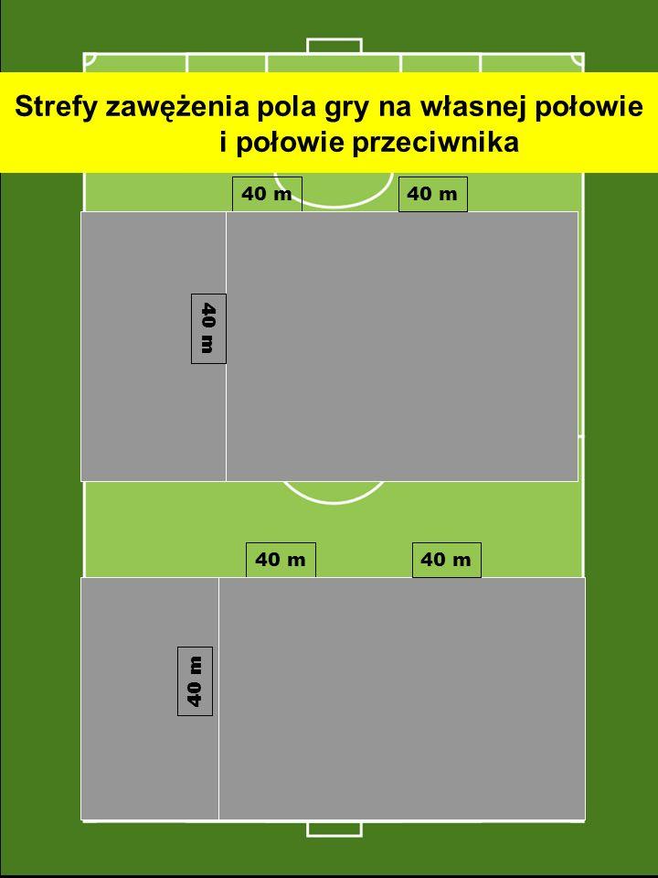 3 13 17 21 5 14 10 9 11 1 19 Strefy działania zawodników na własnej połowie boiska