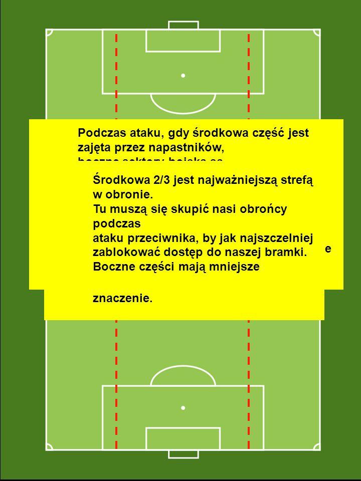 13 21 99 99 17 Wysunięty Napastnik: Współpracuje z trzema pomocnikami 25-21-17.