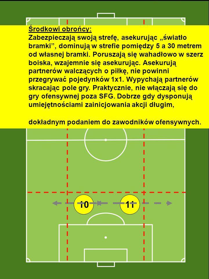 3 13 17 21 5 14 10 9 11 1 19 Rozciągnięta formacja ustawienia zespołu do prowadzenia ataku na połowie przeciwnika