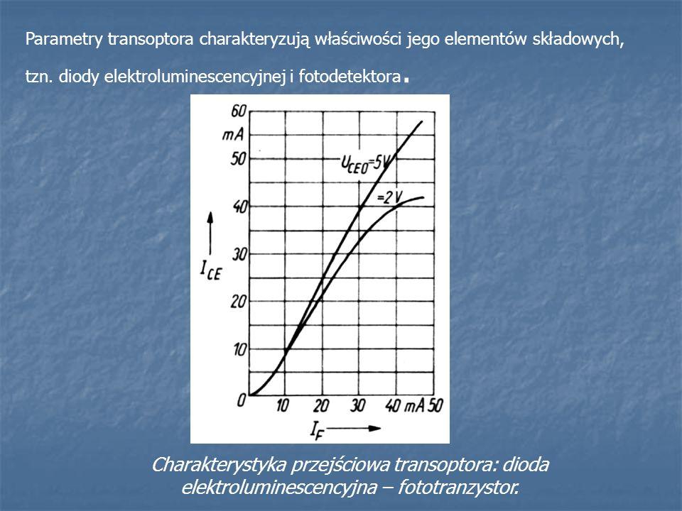Parametry transoptora charakteryzują właściwości jego elementów składowych, tzn. diody elektroluminescencyjnej i fotodetektora. Charakterystyka przejś