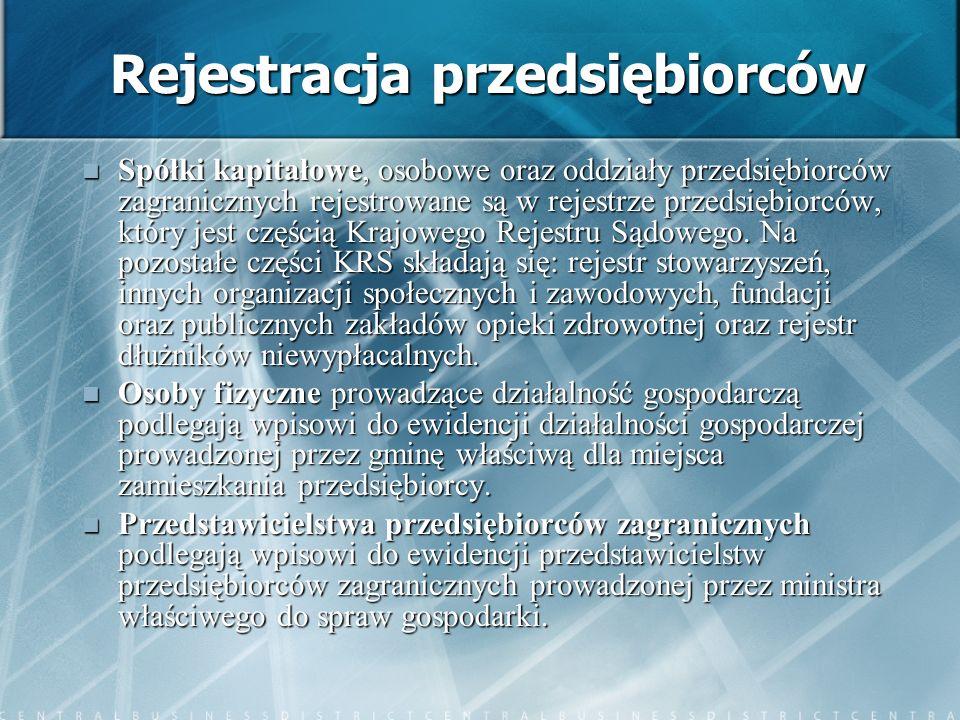 Rejestracja przedsiębiorców Spółki kapitałowe, osobowe oraz oddziały przedsiębiorców zagranicznych rejestrowane są w rejestrze przedsiębiorców, który