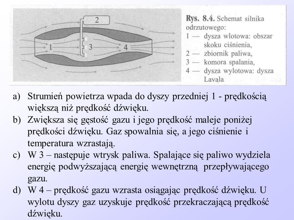 a)Strumień powietrza wpada do dyszy przedniej 1 - prędkością większą niż prędkość dźwięku. b)Zwiększa się gęstość gazu i jego prędkość maleje poniżej