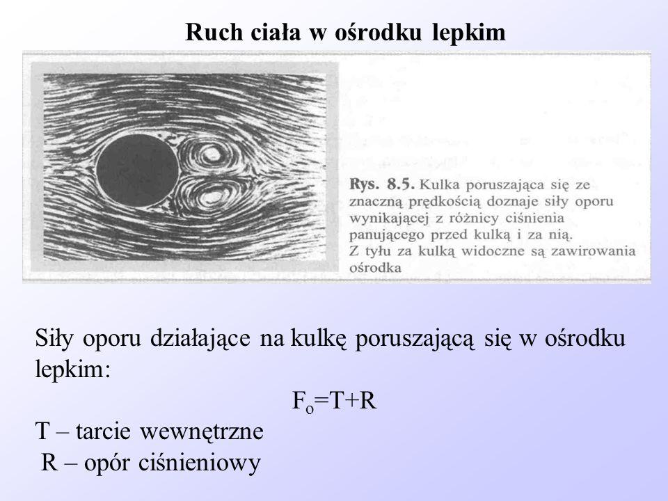 Ruch ciała w ośrodku lepkim Siły oporu działające na kulkę poruszającą się w ośrodku lepkim: F o =T+R T – tarcie wewnętrzne R – opór ciśnieniowy