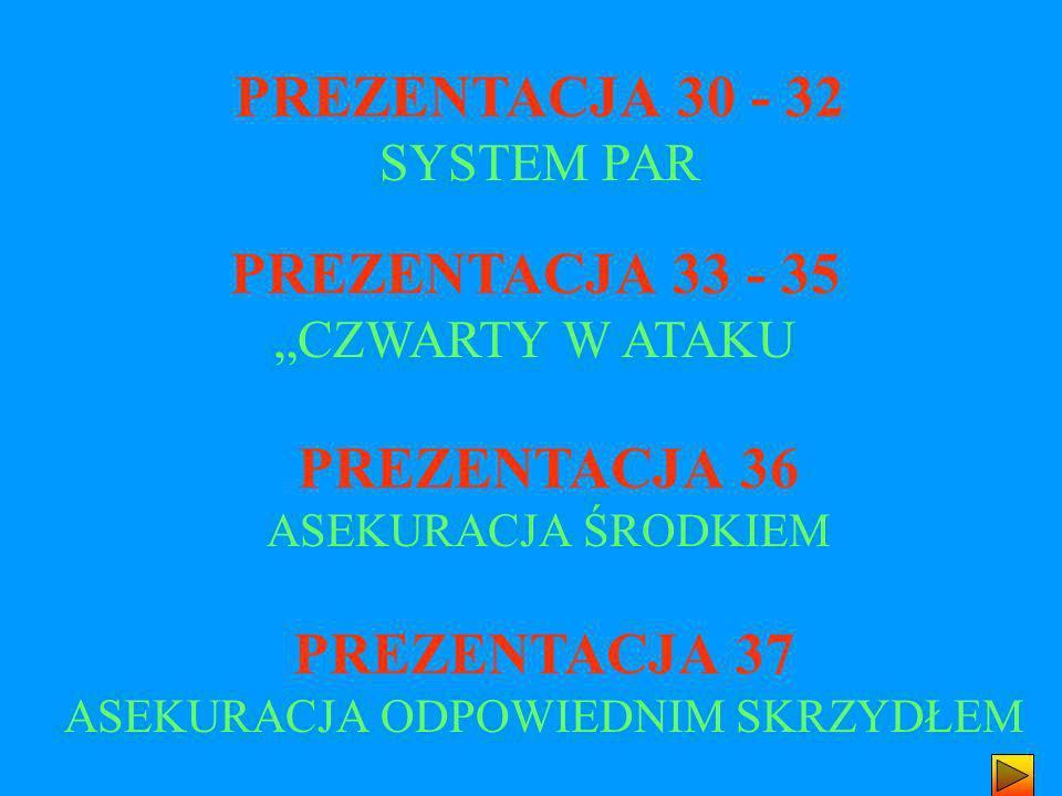 PREZENTACJA 30 - 32 SYSTEM PAR PREZENTACJA 33 - 35 CZWARTY W ATAKU PREZENTACJA 36 ASEKURACJA ŚRODKIEM PREZENTACJA 37 ASEKURACJA ODPOWIEDNIM SKRZYDŁEM