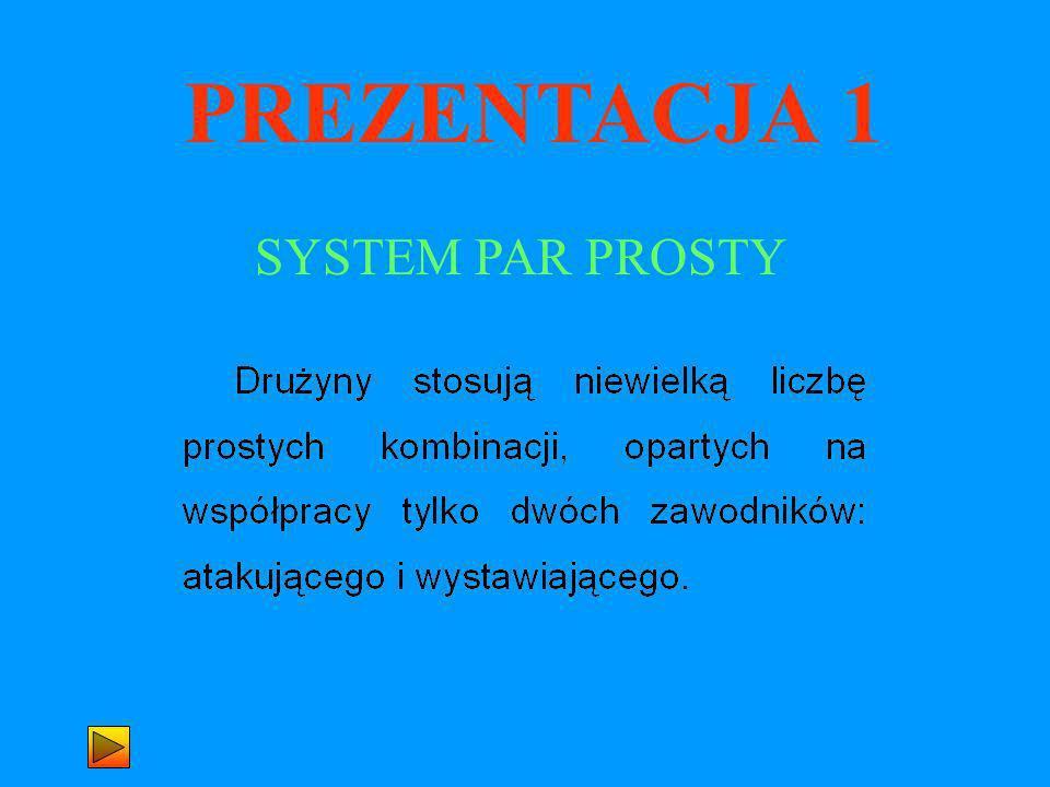 PREZENTACJA 1 SYSTEM PAR PROSTY