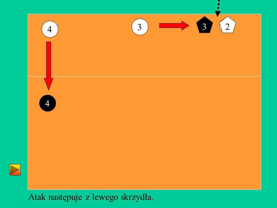 2 3 4 Atak następuje z lewego skrzydła. 4 23