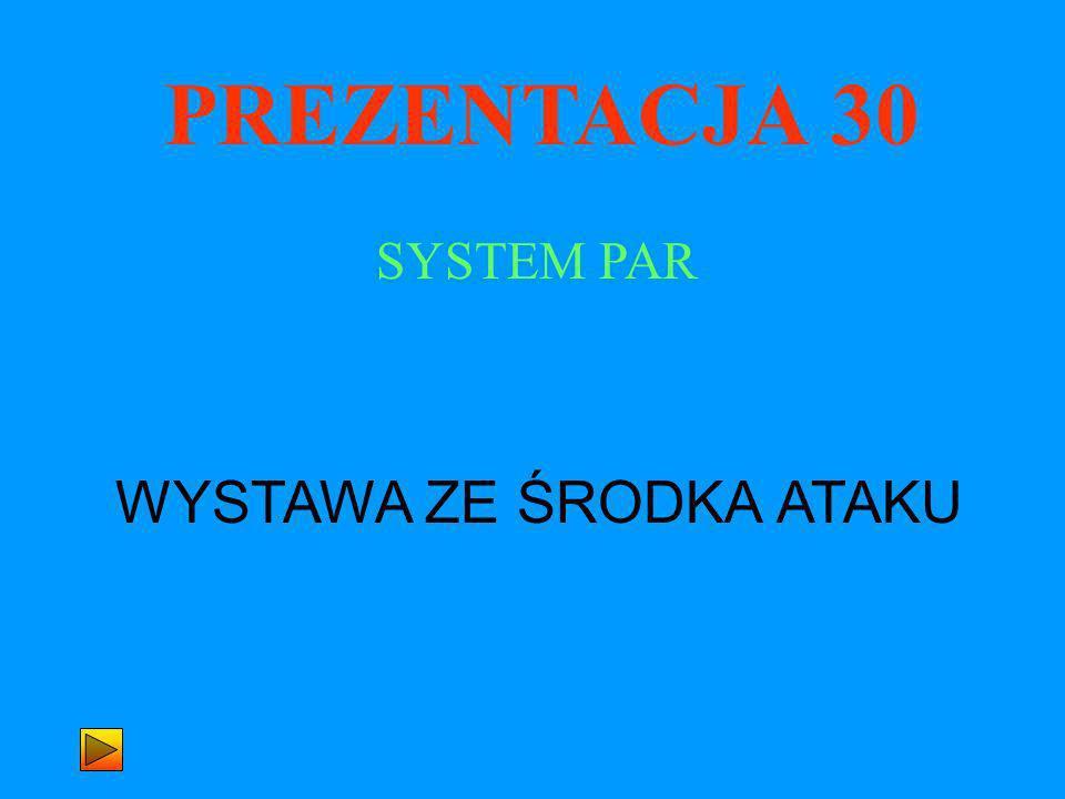 PREZENTACJA 30 WYSTAWA ZE ŚRODKA ATAKU SYSTEM PAR