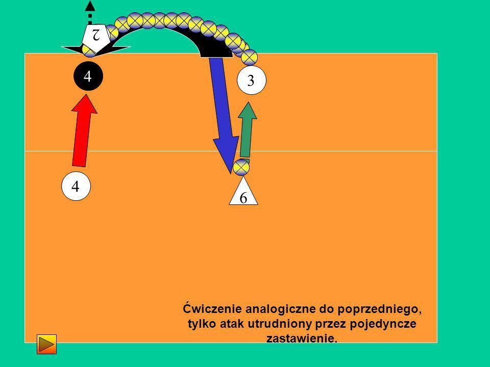 3 4 4 Ćwiczenie analogiczne do poprzedniego, tylko atak utrudniony przez pojedyncze zastawienie. 6 2 2