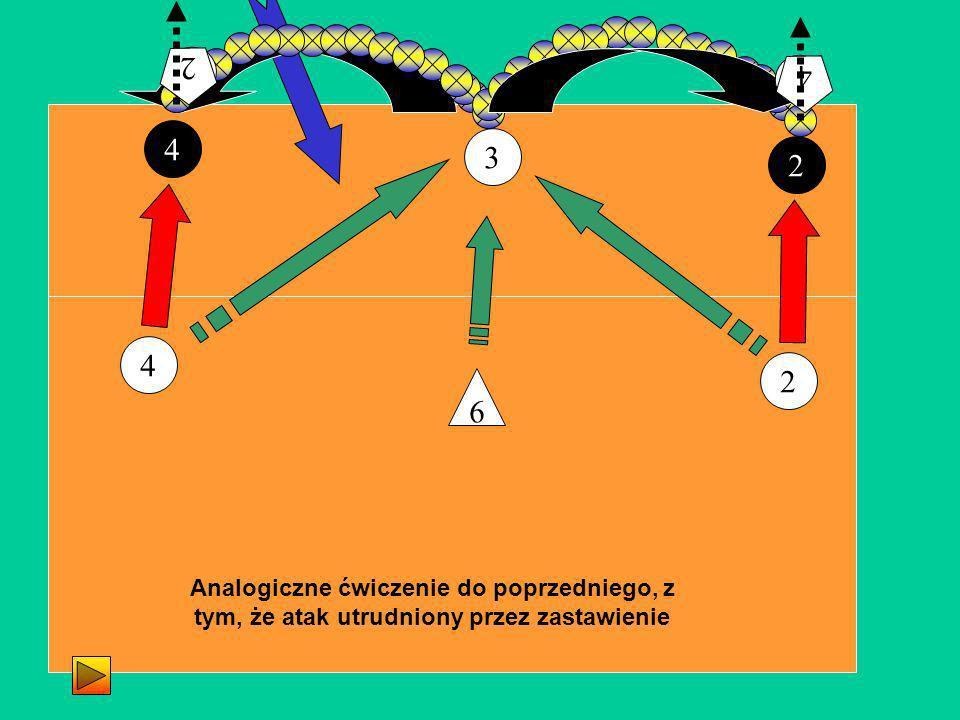 3 4 4 Analogiczne ćwiczenie do poprzedniego, z tym, że atak utrudniony przez zastawienie 6 2 2 2 2 4 4