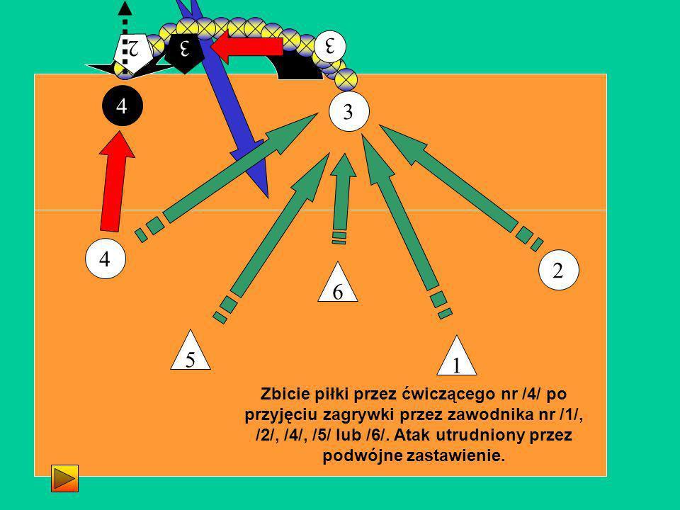 3 4 4 Zbicie piłki przez ćwiczącego nr /4/ po przyjęciu zagrywki przez zawodnika nr /1/, /2/, /4/, /5/ lub /6/. Atak utrudniony przez podwójne zastawi