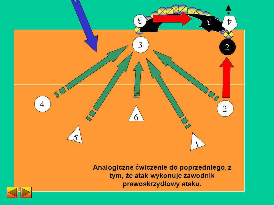 3 4 Analogiczne ćwiczenie do poprzedniego, z tym, że atak wykonuje zawodnik prawoskrzydłowy ataku. 6 2 2 5 1 3 43 34
