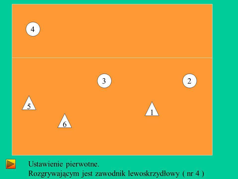 23 4 6 5 1 Ustawienie pierwotne. Rozgrywającym jest zawodnik lewoskrzydłowy ( nr 4 )