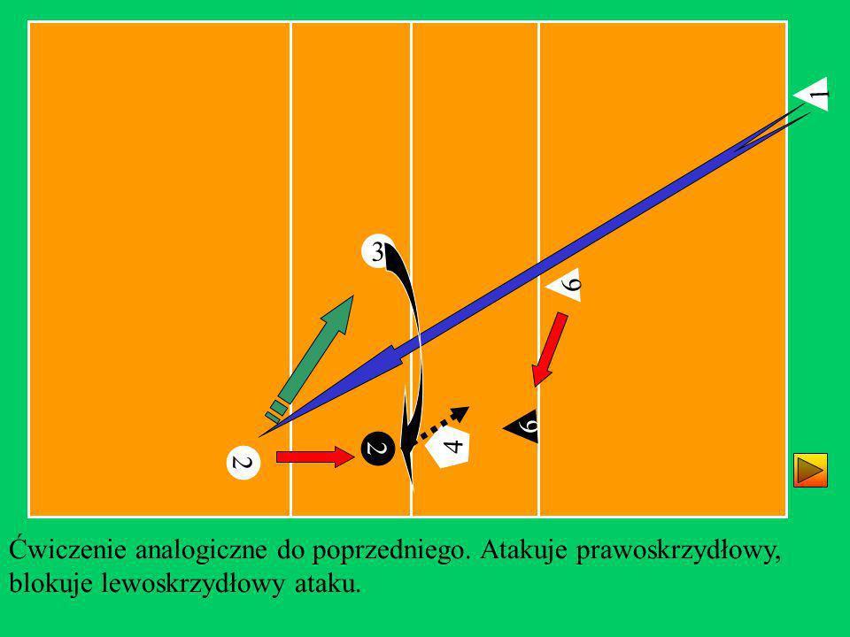 6 3 1 2 2 6 Ćwiczenie analogiczne do poprzedniego. Atakuje prawoskrzydłowy, blokuje lewoskrzydłowy ataku. 4 4