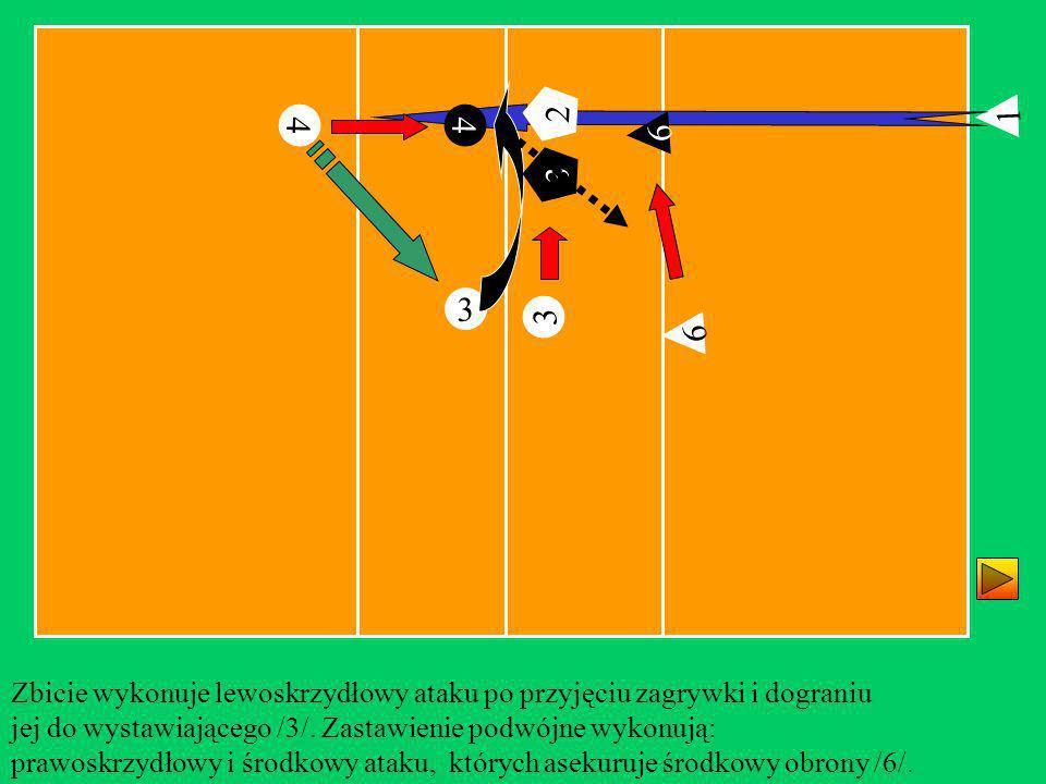 6 3 1 4 2 Zbicie wykonuje lewoskrzydłowy ataku po przyjęciu zagrywki i dograniu jej do wystawiającego /3/. Zastawienie podwójne wykonują: prawoskrzydł