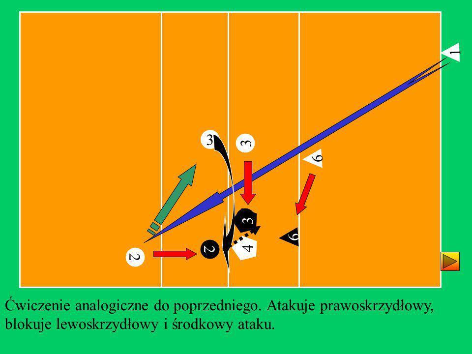 6 3 1 2 2 6 4 Ćwiczenie analogiczne do poprzedniego. Atakuje prawoskrzydłowy, blokuje lewoskrzydłowy i środkowy ataku. 3 3 4 3