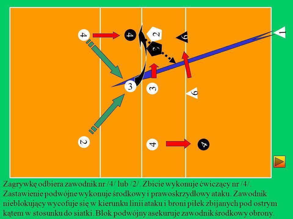 6 1 4 4 6 2 Zagrywkę odbiera zawodnik nr /4/ lub /2/. Zbicie wykonuje ćwiczący nr /4/. Zastawienie podwójne wykonuje środkowy i prawoskrzydłowy ataku.