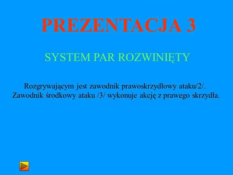 PREZENTACJA 3 SYSTEM PAR ROZWINIĘTY Rozgrywającym jest zawodnik prawoskrzydłowy ataku/2/. Zawodnik środkowy ataku /3/ wykonuje akcję z prawego skrzydł