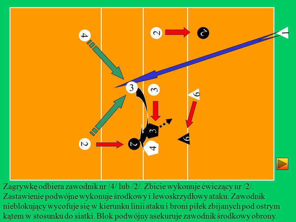 6 1 2 4 6 4 3 3 2 2 2 Zagrywkę odbiera zawodnik nr /4/ lub /2/. Zbicie wykonuje ćwiczący nr /2/. Zastawienie podwójne wykonuje środkowy i lewoskrzydło
