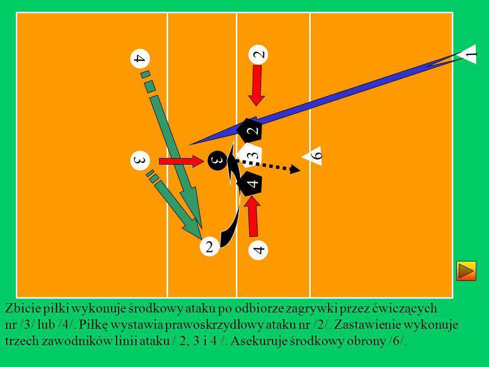 6 2 1 3 4 4 3 3 2 2 Zbicie piłki wykonuje środkowy ataku po odbiorze zagrywki przez ćwiczących nr /3/ lub /4/. Piłkę wystawia prawoskrzydłowy ataku nr
