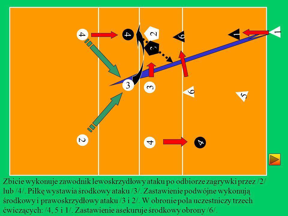 6 1 4 4 6 2 Zbicie wykonuje zawodnik lewoskrzydłowy ataku po odbiorze zagrywki przez /2/ lub /4/. Piłkę wystawia środkowy ataku /3/. Zastawienie podwó