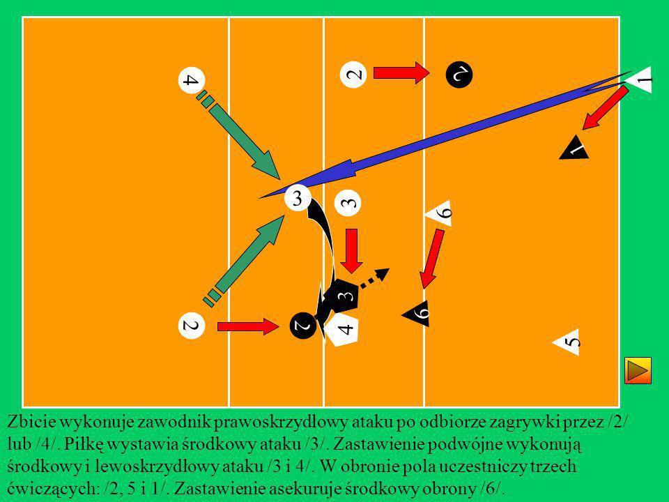 6 2 4 6 4 3 3 2 2 2 1 1 5 Zbicie wykonuje zawodnik prawoskrzydłowy ataku po odbiorze zagrywki przez /2/ lub /4/. Piłkę wystawia środkowy ataku /3/. Za