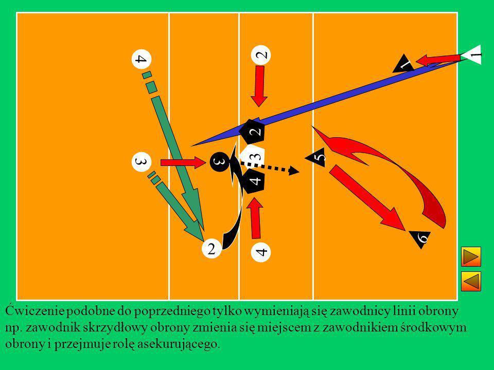 6 2 3 4 4 3 3 2 2 Ćwiczenie podobne do poprzedniego tylko wymieniają się zawodnicy linii obrony np. zawodnik skrzydłowy obrony zmienia się miejscem z