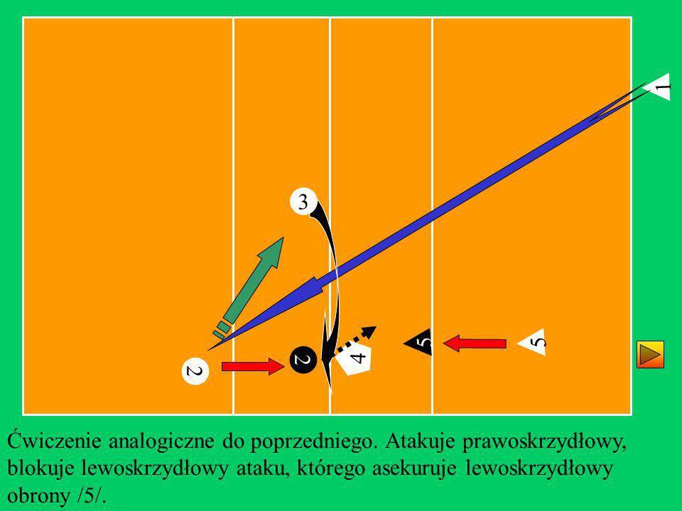 5 1 2 2 5 4 Ćwiczenie analogiczne do poprzedniego. Atakuje prawoskrzydłowy, blokuje lewoskrzydłowy ataku, którego asekuruje lewoskrzydłowy obrony /5/.