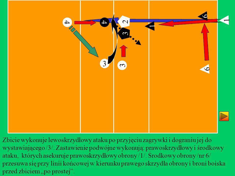6 3 4 2 Zbicie wykonuje lewoskrzydłowy ataku po przyjęciu zagrywki i dograniu jej do wystawiającego /3/. Zastawienie podwójne wykonują: prawoskrzydłow