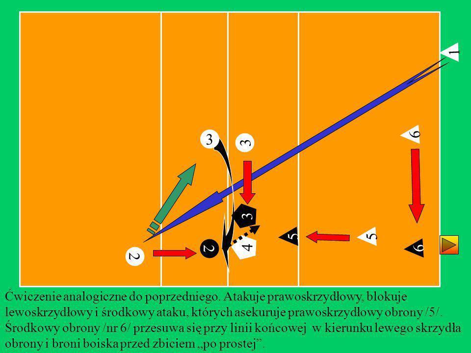 5 1 2 2 5 4 Ćwiczenie analogiczne do poprzedniego. Atakuje prawoskrzydłowy, blokuje lewoskrzydłowy i środkowy ataku, których asekuruje prawoskrzydłowy
