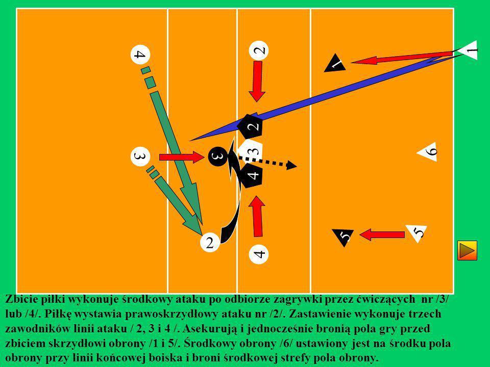 6 2 3 4 4 3 3 2 2 Zbicie piłki wykonuje środkowy ataku po odbiorze zagrywki przez ćwiczących nr /3/ lub /4/. Piłkę wystawia prawoskrzydłowy ataku nr /