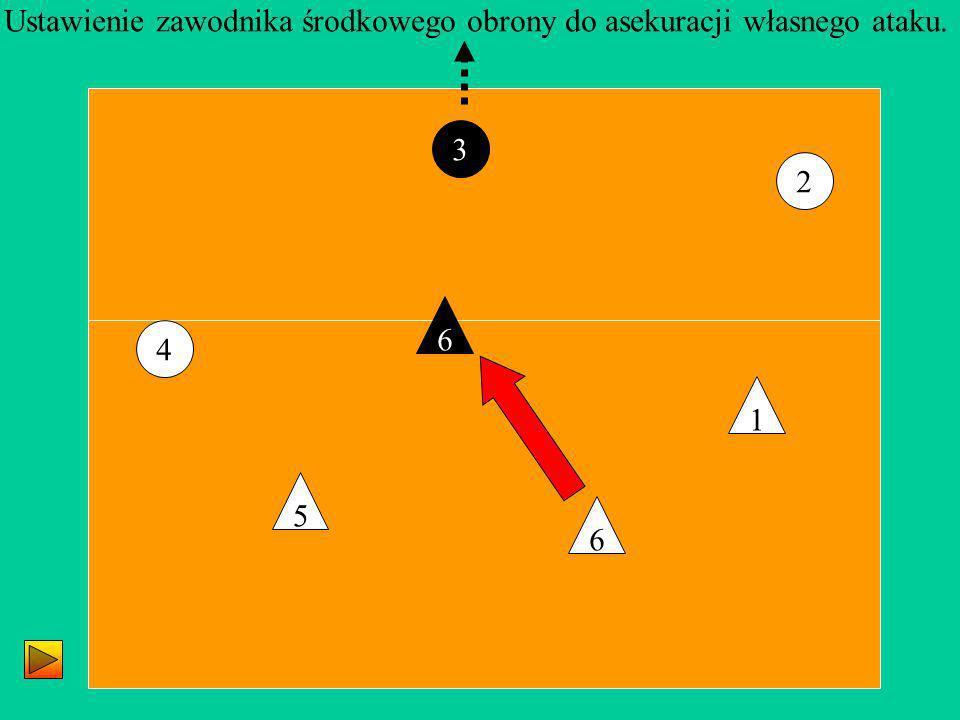 3 4 2 5 1 6 6 Ustawienie zawodnika środkowego obrony do asekuracji własnego ataku.