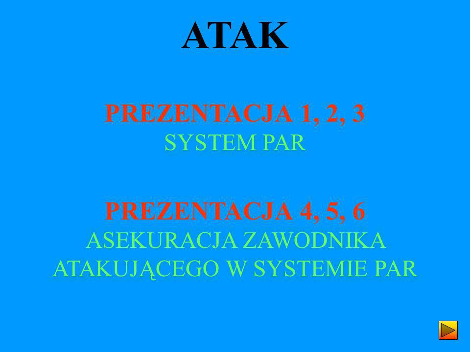 ATAK PREZENTACJA 1, 2, 3 SYSTEM PAR PREZENTACJA 4, 5, 6 ASEKURACJA ZAWODNIKA ATAKUJĄCEGO W SYSTEMIE PAR