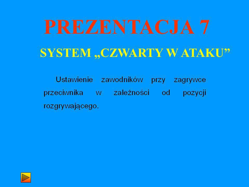 PREZENTACJA 7 SYSTEM CZWARTY W ATAKU