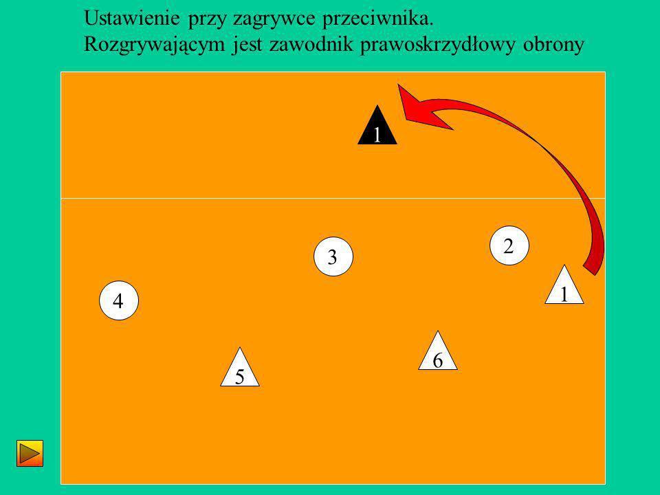 3 4 2 5 1 6 Ustawienie przy zagrywce przeciwnika. Rozgrywającym jest zawodnik prawoskrzydłowy obrony 1