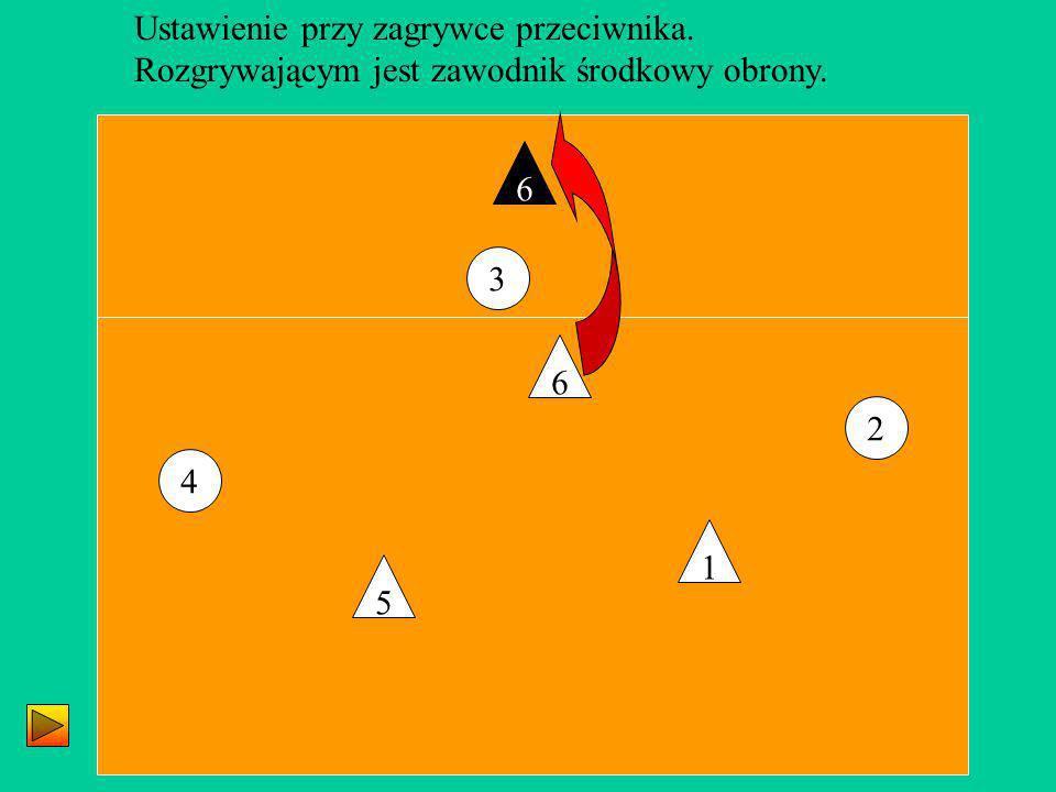 3 4 2 5 1 6 Ustawienie przy zagrywce przeciwnika. Rozgrywającym jest zawodnik środkowy obrony. 6