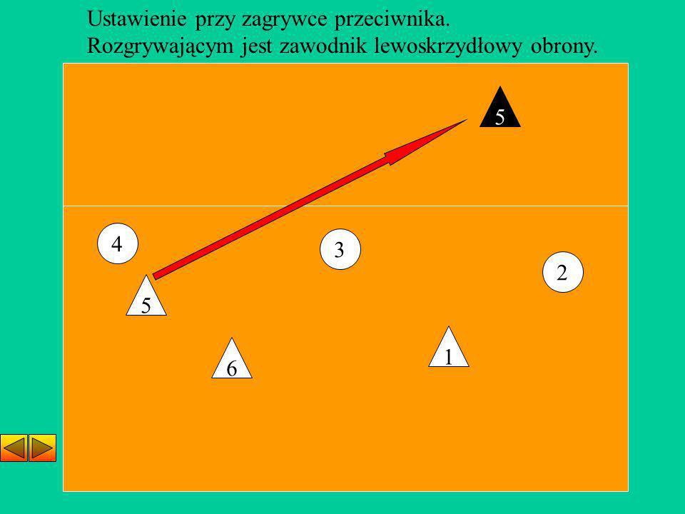 3 4 2 5 1 6 Ustawienie przy zagrywce przeciwnika. Rozgrywającym jest zawodnik lewoskrzydłowy obrony. 5