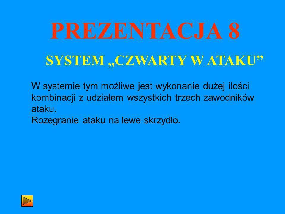 PREZENTACJA 8 SYSTEM CZWARTY W ATAKU W systemie tym możliwe jest wykonanie dużej ilości kombinacji z udziałem wszystkich trzech zawodników ataku. Roze
