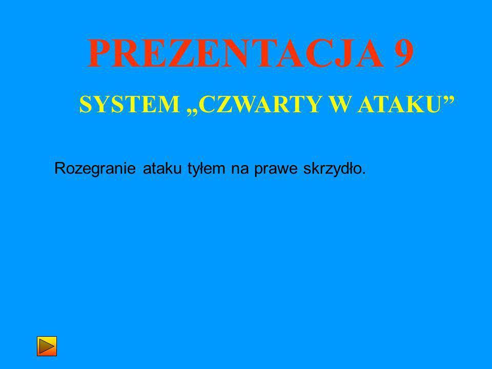 PREZENTACJA 9 SYSTEM CZWARTY W ATAKU Rozegranie ataku tyłem na prawe skrzydło.