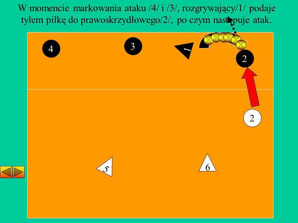 2 5 W momencie markowania ataku /4/ i /3/, rozgrywający/1/ podaje tyłem piłkę do prawoskrzydłowego/2/, po czym następuje atak. 1 4 3 2 6