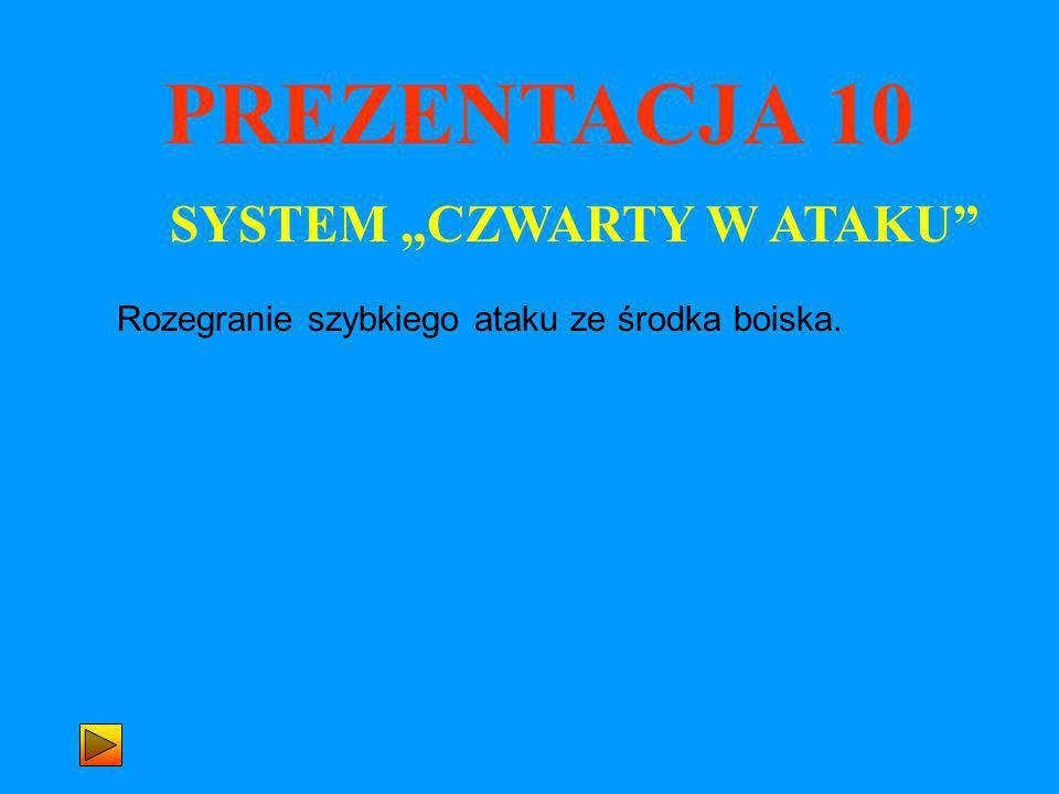 PREZENTACJA 10 SYSTEM CZWARTY W ATAKU Rozegranie szybkiego ataku ze środka boiska.