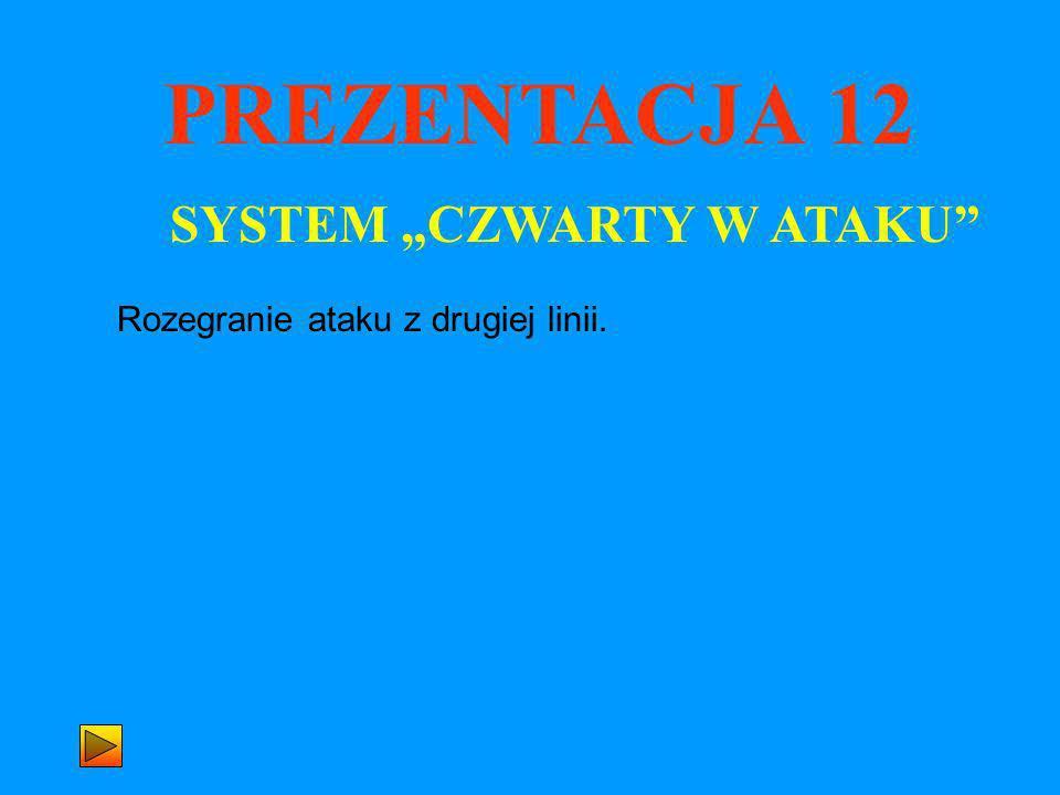 PREZENTACJA 12 SYSTEM CZWARTY W ATAKU Rozegranie ataku z drugiej linii.