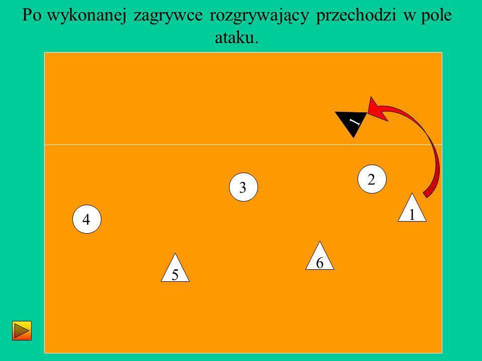 3 4 2 5 1 6 Po wykonanej zagrywce rozgrywający przechodzi w pole ataku. 1