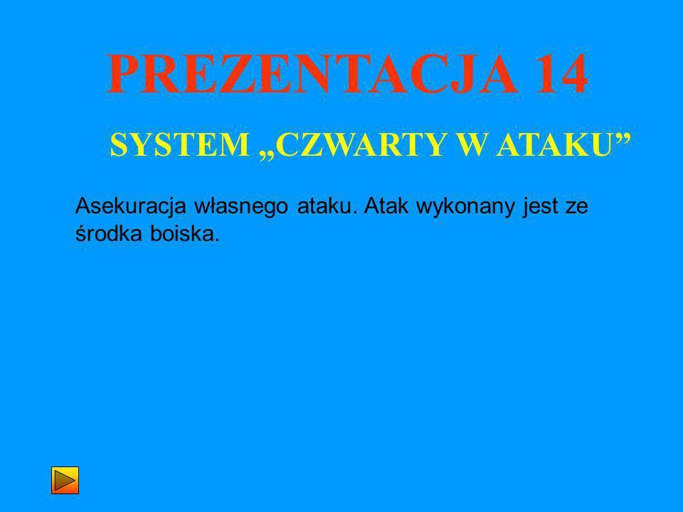 PREZENTACJA 14 SYSTEM CZWARTY W ATAKU Asekuracja własnego ataku. Atak wykonany jest ze środka boiska.